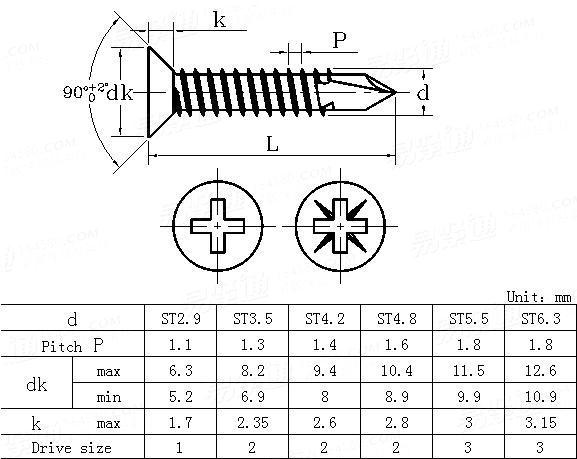 JIS B 1124-2003 Cross recessed contersunk head self-drilling tapping screws