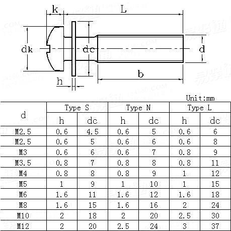JIS B 1130-2006 Cross recessed pan screws and plain washers assemblies