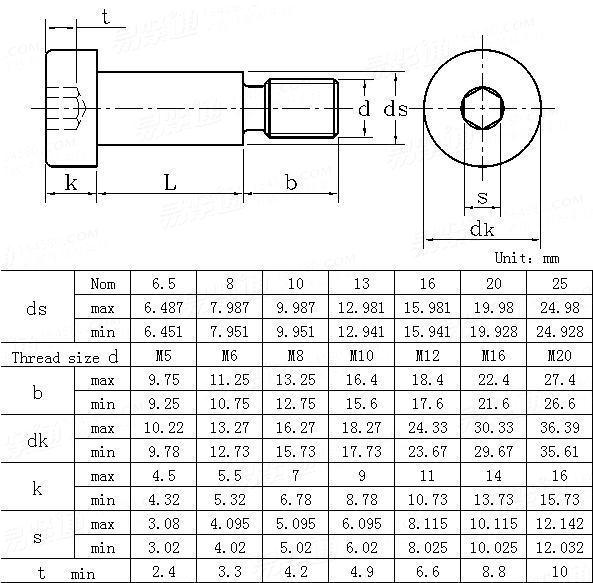 JIS B 1175 - 1988 Hexagon Socket Head Shoulder Screws