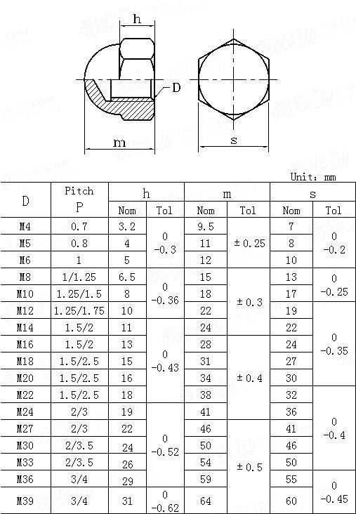 JIS B 1183-2010 Acorn hexagon nuts