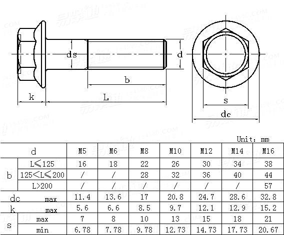 JIS B 1189-2005 Hexagon flange bolts-half thread