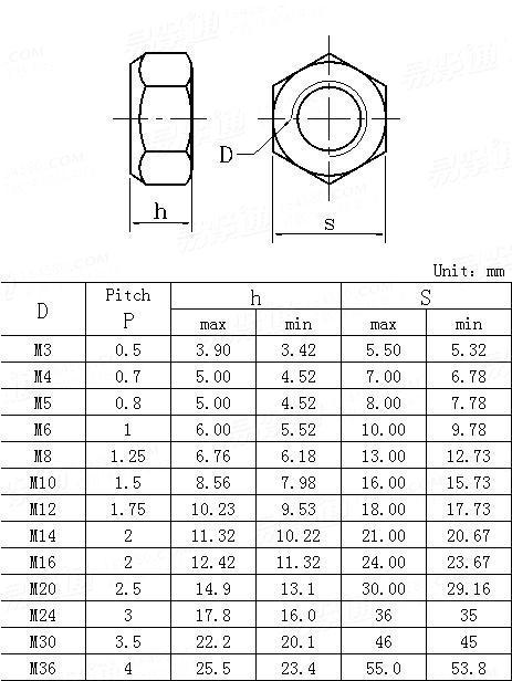 JIS B 1199-1-2001 All-metal prevailing torque type nuts-Thin