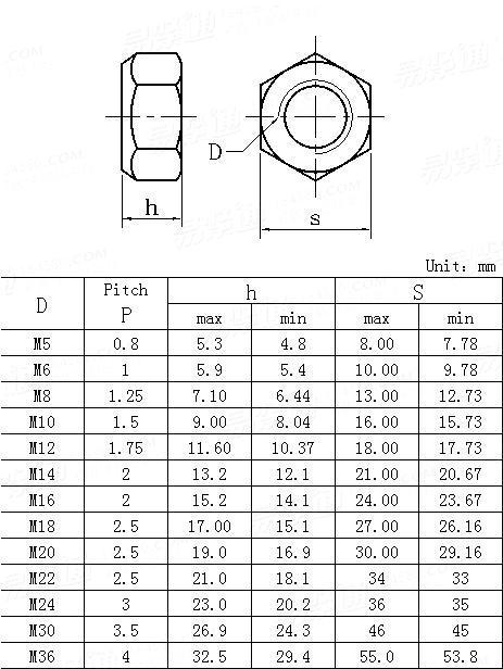 JIS B 1199-2-2001 Prevailing torque type all-metal hexagon lock nuts