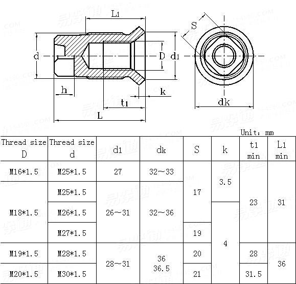 JIS D 2701-1993 Wheel nuts for automobiles-Inner nuts