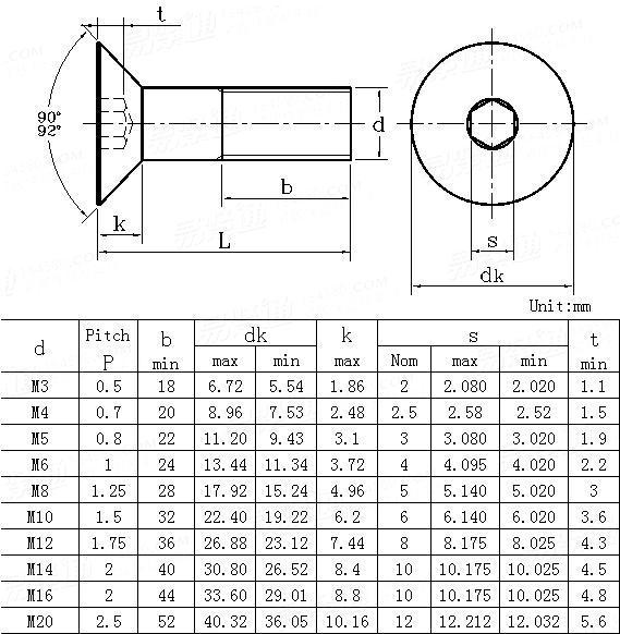 NF E 25-146 - 2004 Hexagon Socket Countersunk Head Screws