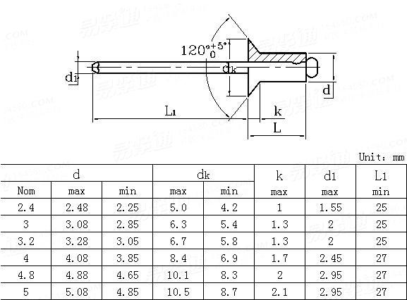NF E 25-715 - 2003 Open End Blind Rivets With Break Pull Mandrel And Countersunk Head - AIA/St