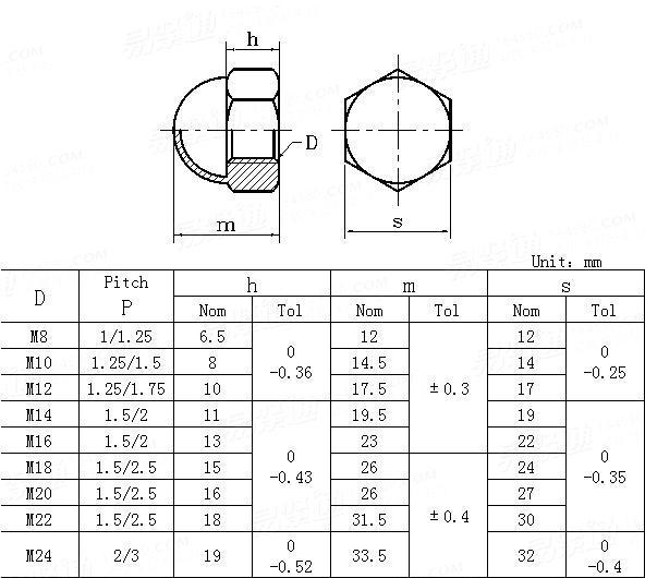 KS B 1026-1990 Small domed cap nuts-Assembling type