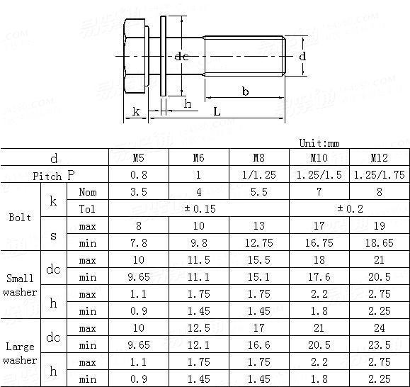 KS B 1040-1998 Hexagon head bolt and  plain washer assemblies