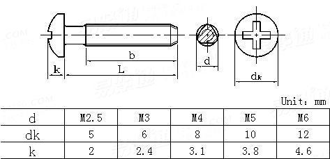 UNI  8112 Cross recessed round head forming screws