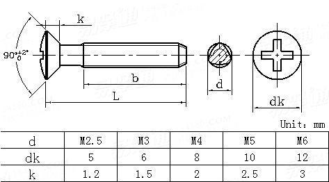 UNI  8114 Cross recessed raised countersunk head forming screws