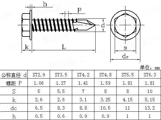 UNI  8117 Hexagon Head Self-Drilling Tapping Screws With Collar