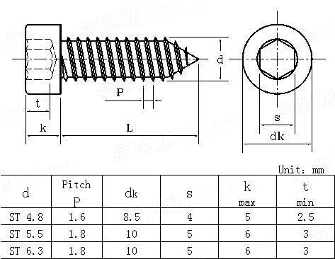 WS  9200-2014 Hexagon socket cheese head self-tapping screws