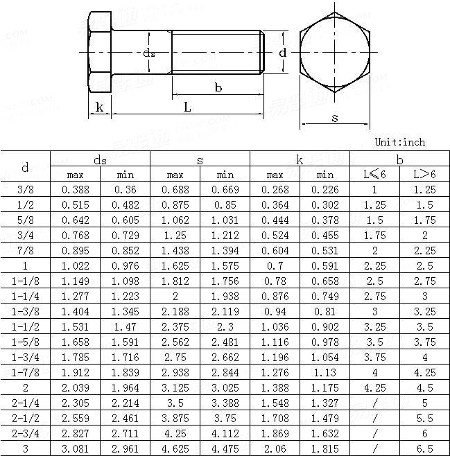 Hex Bolt Diagram Wiring Metal Asme Ansi B 18 2 1 2010heavy Boltsasme